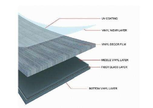 PVC地板豪华乙烯基瓷砖(LVT胶合板,干背板,胶粘地板)