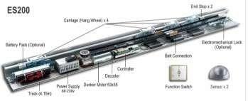 ES200自动平移门电动平移门