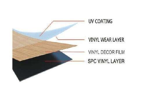 石材聚合物复合材料(SPC地板)