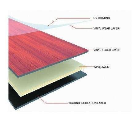 木材聚合物复合材料(木塑地板)