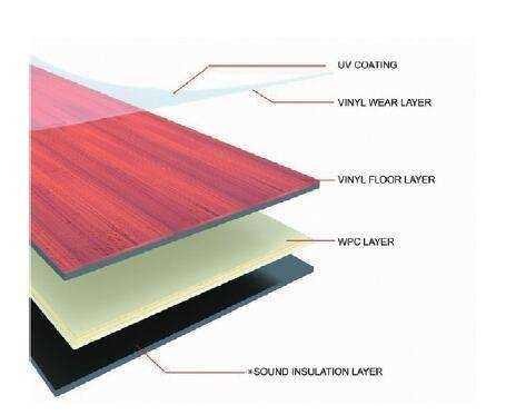 WOOD POLYMER COMPOSITES (WPC Flooring)