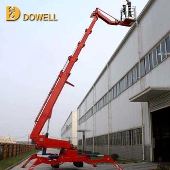 Henan Dowell Crane Co , Ltd  - Henan, China