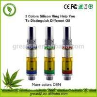 Shenzhen Green Time Technology Co , Ltd  - Guangdong, China
