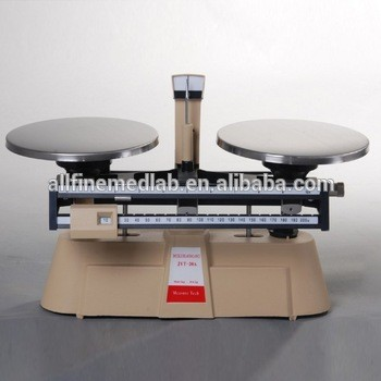 Guangzhou Allfine Medlab Co , Ltd  - Guangdong, China