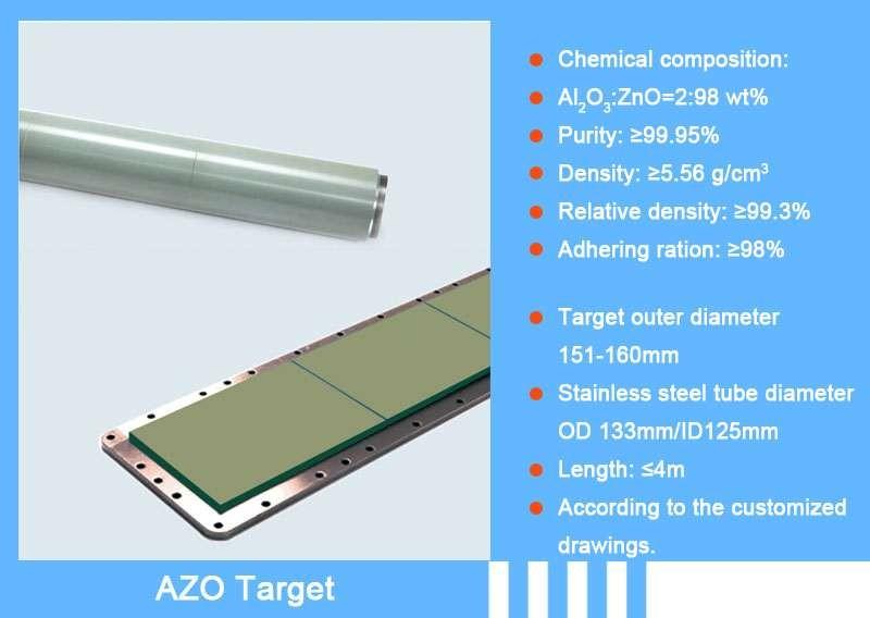 Anhui Target Advanced Ceramics Technology Co , Ltd  - Anhui
