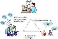 GPS跟踪系统