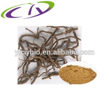 Yangling Ciyuan Biotech Co , Ltd  - Shaanxi, China