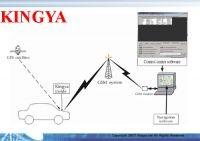 GPS跟踪系统软件